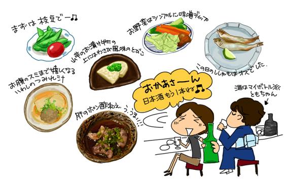 初体験!昼からうなぎ屋飲み☆_c0161724_2312844.jpg