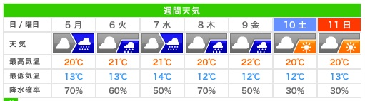 朝霧ジャムの天気予報_b0009671_0134319.jpg