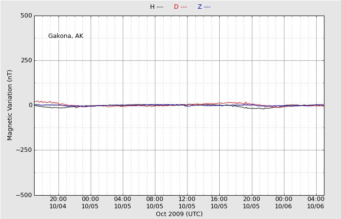 HAARP vs e-PISCO 4:HAARP活動再開、いよいよか?_e0171614_1403282.jpg