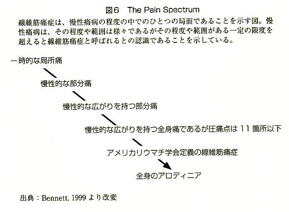 b0052170_1991230.jpg