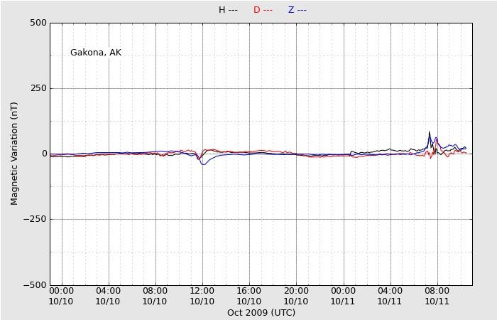 HAARP vs e-PISCO 4:HAARP活動再開、いよいよか?_e0171614_19323825.jpg