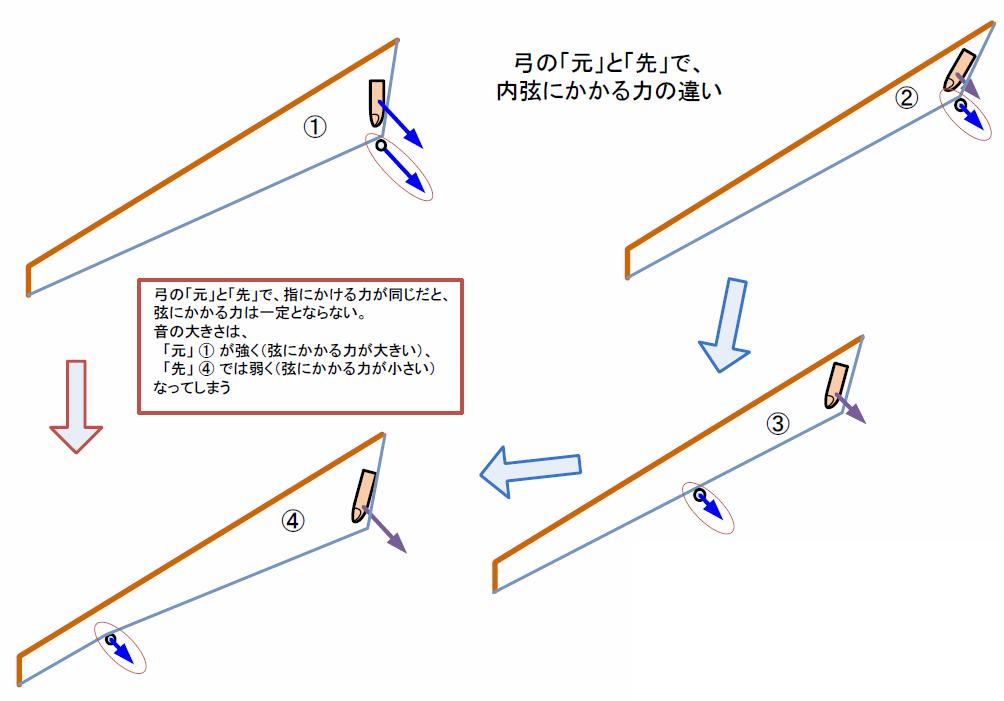 b0098997_13421.jpg
