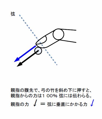 b0098997_151227.jpg