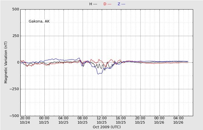 ガコナHAARPモニターで地震予知?_e0171614_15152695.jpg