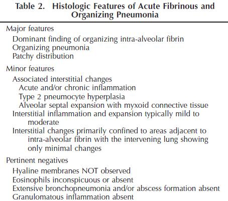 AFOP(Acute Fibrinous and Organizing Pneumonia)_e0156318_12302075.jpg