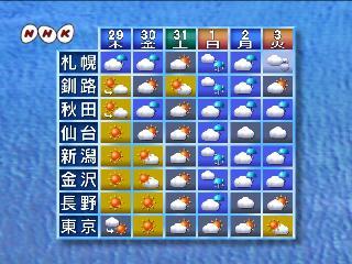 天気マーク