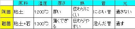 b0059565_7403468.jpg