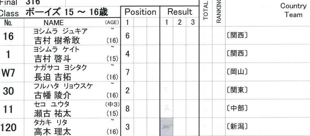 2009JBMXFジャパンシリーズ第4戦緑山VOL8:ボーイズ13−14、15−16才クラス決勝_b0065730_16223956.jpg