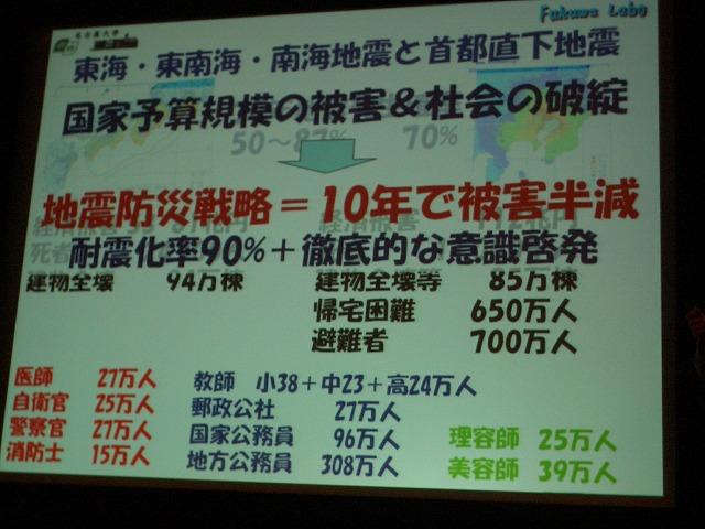 予想される地震の被害は国家予算1年分=200兆円!_f0141310_22531111.jpg