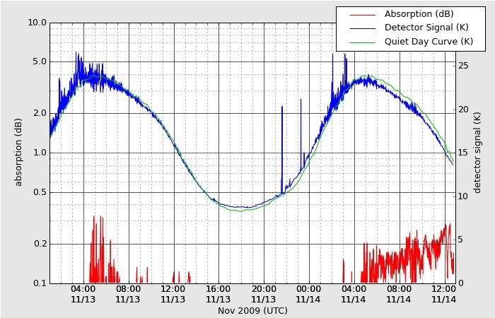 HAARPに地震波か?_e0171614_2158174.jpg