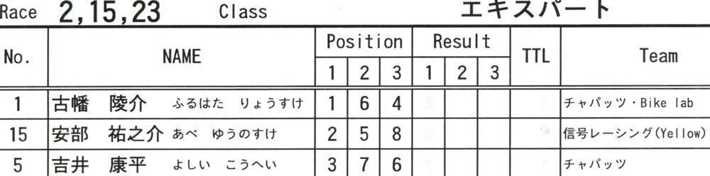 2009JOSF緑山11月定期戦VOL1:BMXエキスパート・エリートクラス決勝_b0065730_2023311.jpg