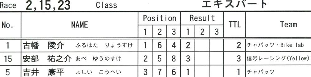 2009JOSF緑山11月定期戦VOL1:BMXエキスパート・エリートクラス決勝_b0065730_20301910.jpg