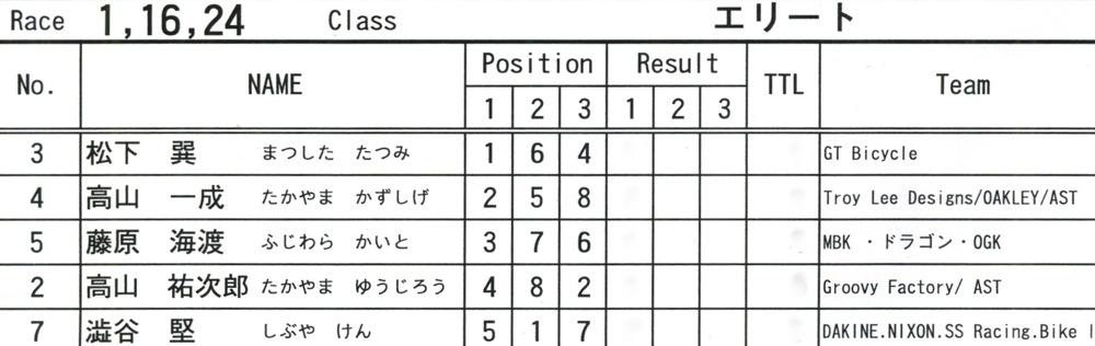 2009JOSF緑山11月定期戦VOL1:BMXエキスパート・エリートクラス決勝_b0065730_20304827.jpg