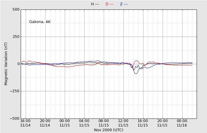 HAARPに地震波か?_e0171614_11155915.jpg