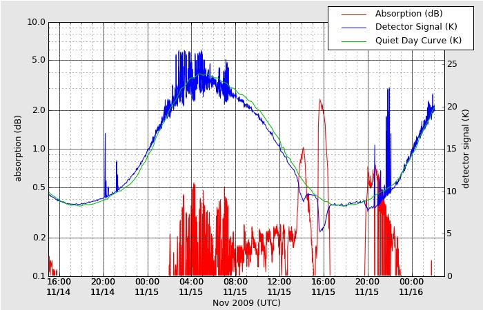 HAARPに地震波か?_e0171614_11162589.jpg