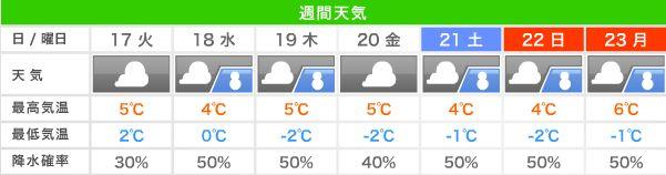 雨の札幌_c0025115_2058990.jpg