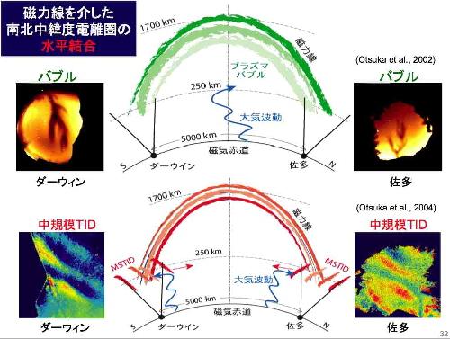 電離層研究:HAARP、MIMICで恐がる前に_e0171614_138758.jpg