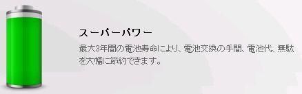 """【レビュー】Intel Wireless Series \""""Mouse Accessory\""""_c0004568_17505684.jpg"""