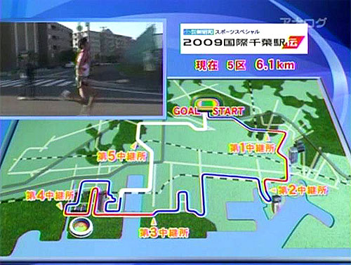 2009国際千葉駅伝_c0137404_0483269.jpg