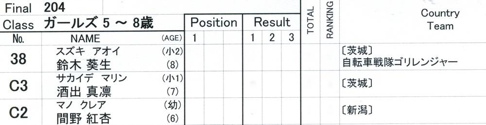 2009JBMXFスーパーシリーズ最終戦/秩父市長杯VOL6:ガールズクラス決勝_b0065730_1654043.jpg
