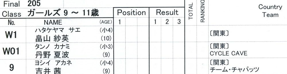 2009JBMXFスーパーシリーズ最終戦/秩父市長杯VOL6:ガールズクラス決勝_b0065730_1705039.jpg