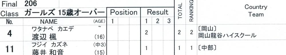 2009JBMXFスーパーシリーズ最終戦/秩父市長杯VOL6:ガールズクラス決勝_b0065730_17103111.jpg