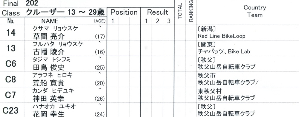 2009JBMXFスーパーシリーズ最終戦/秩父市長杯VOL5:クルーザ-クラス決勝_b0065730_9502015.jpg