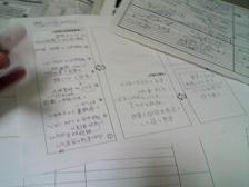 宿題。_e0170538_2595696.jpg