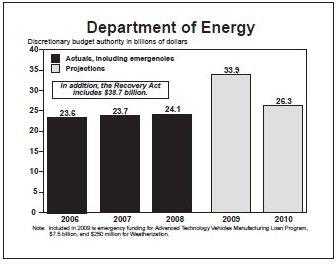 科学技術・学術関係の予算、アメリカでは逆に増額_b0007805_13163736.jpg
