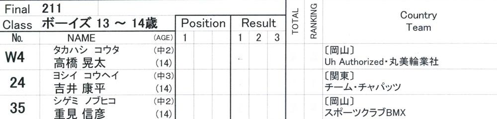 2009JBMXFスーパーシリーズ最終戦/秩父市長杯VOL9:ボーイズ13-14,15-16クラス決勝_b0065730_2012475.jpg