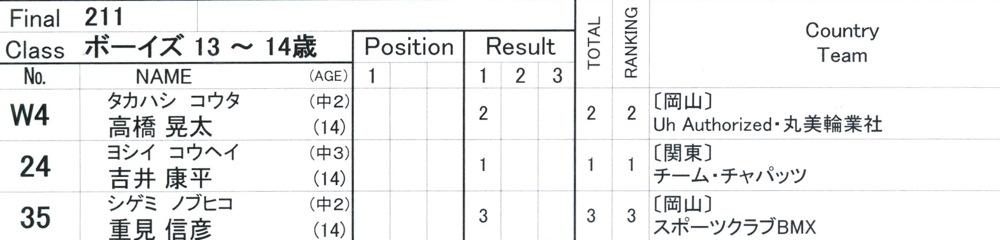 2009JBMXFスーパーシリーズ最終戦/秩父市長杯VOL9:ボーイズ13-14,15-16クラス決勝_b0065730_20301243.jpg