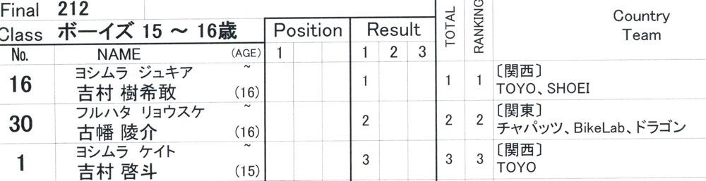 2009JBMXFスーパーシリーズ最終戦/秩父市長杯VOL9:ボーイズ13-14,15-16クラス決勝_b0065730_2038324.jpg
