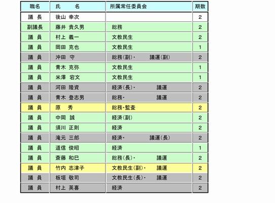 副町長人事_e0128391_1515695.jpg