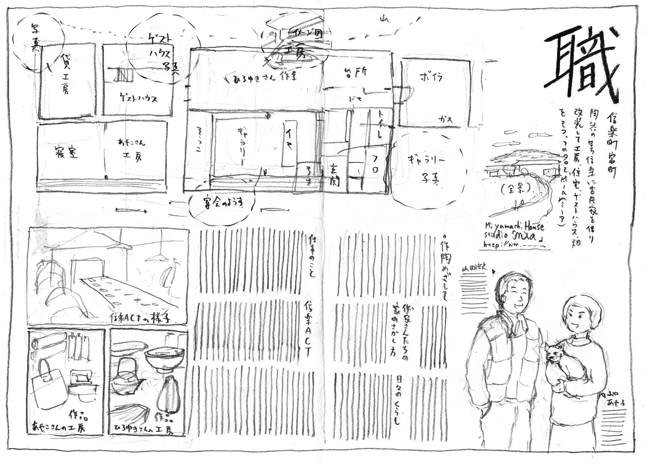 人×すまい ビジネス編ー信楽宮町ハウスー(イレギュラーターン)_c0202060_1172493.jpg