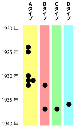 家紋などの諸紋のみが表現される欄間部(その6)_e0113570_22595373.jpg