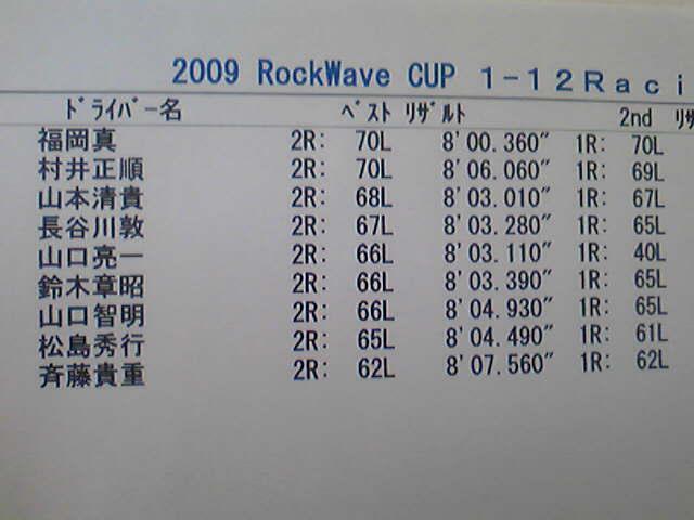 Rock Wave ミーティング_e0166663_18224194.jpg