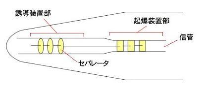 JAL123便墜落事故-真相を追う-そしてミサイルは発射された(8)  (新) 日本の黒い霧_c0139575_2352057.jpg