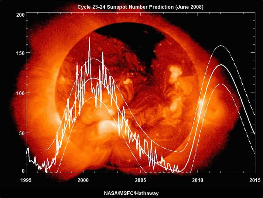 「CO2地球温暖化説詐欺」のしっぽ:アル・ゴアの陰謀?_e0171614_16222016.jpg