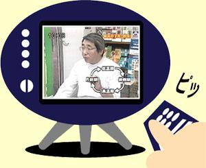 周期療法テレビ取材編1 体験者の声にキャスターも感激_a0148348_5523852.jpg