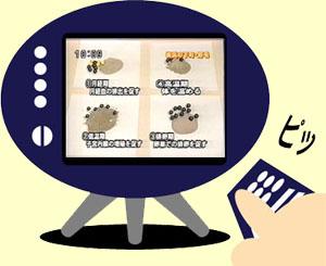 周期療法テレビ取材編2 テレビでの周期療法解説図を再現_a0148348_633071.jpg