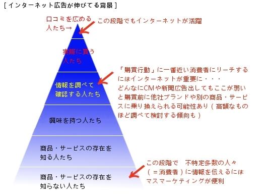 b0007805_013172.jpg