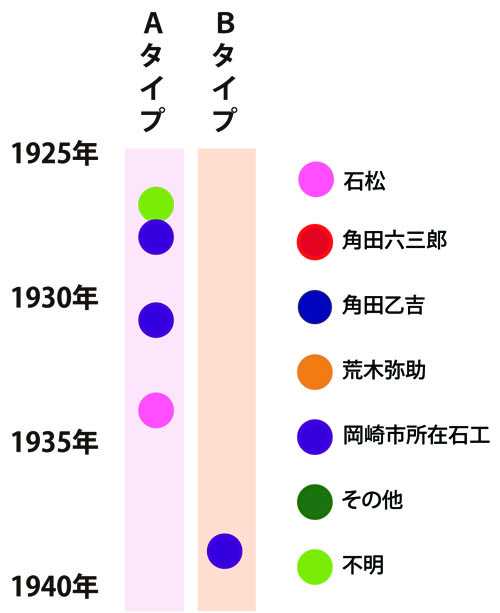 e0113570_19473181.jpg