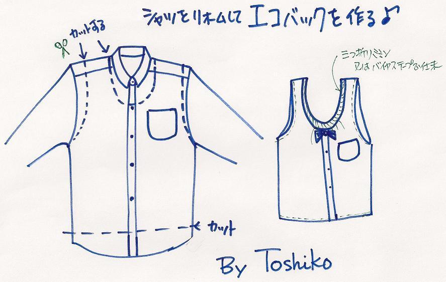 Sew Easy! シャツをリフォームしてエコバッグとエプロンを作る♪_b0130809_1228.jpg