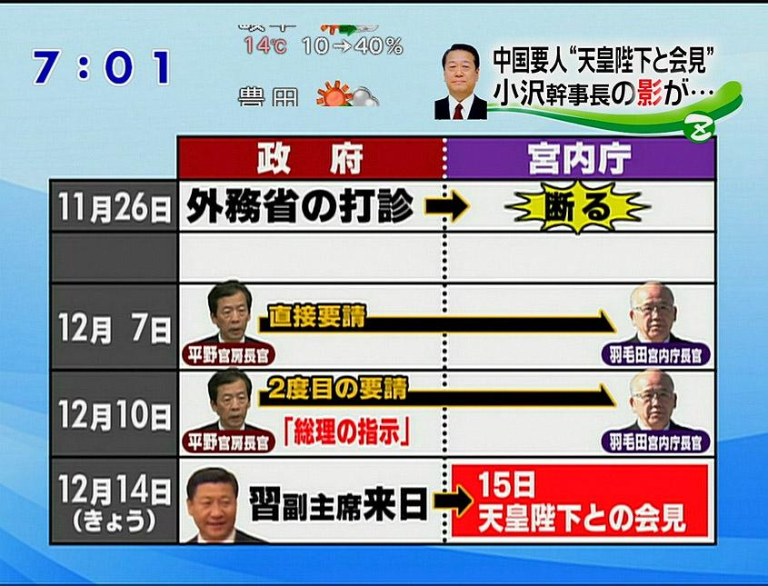 皇室の政治利用について_d0044584_20335073.jpg