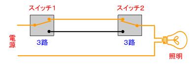 f0192236_1423321.jpg