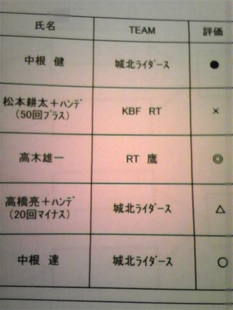 MC合同忘年会!_f0200580_2025482.jpg