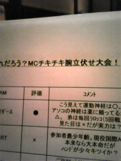 MC合同忘年会!_f0200580_20254836.jpg