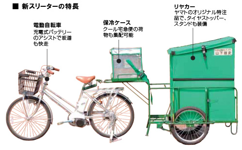 自転車が熱い、その2欧州編 車より自転車優先の社会へ_c0225121_237964.jpg