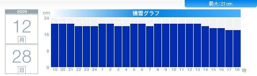 雨の仕事納め_c0025115_1902084.jpg