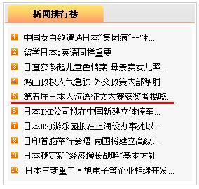 第五回日本人の中国語作文コンクール受賞者発表の記事 人民網日本版5位に_d0027795_1652255.jpg